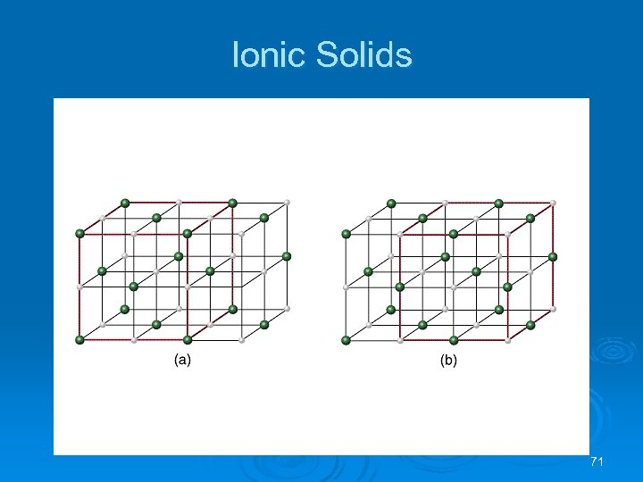 Ionic Solids 71