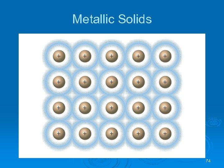Metallic Solids 74