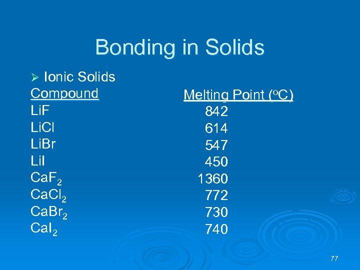 Bonding in Solids Ionic Solids Compound Li. F Li. Cl Li. Br Li. I