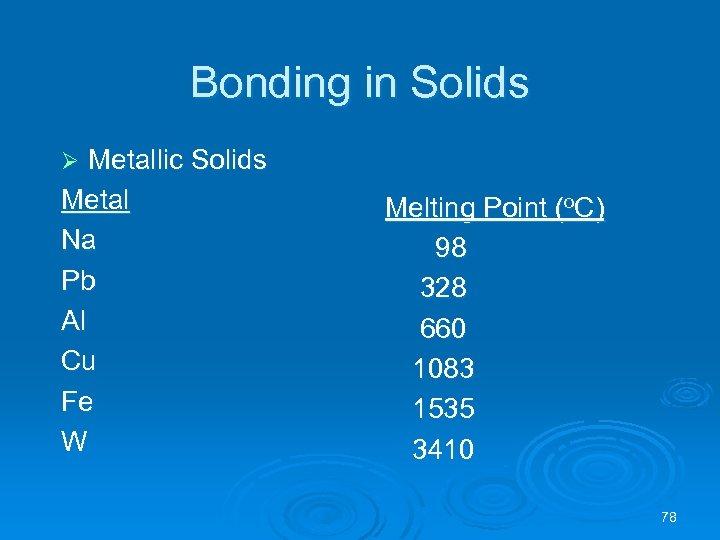 Bonding in Solids Metallic Solids Metal Na Pb Al Cu Fe W Ø Melting