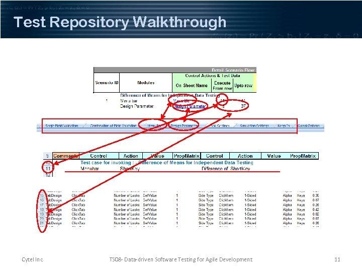 Test Repository Walkthrough Cytel Inc TS 08 - Data-driven Software Testing for Agile Development