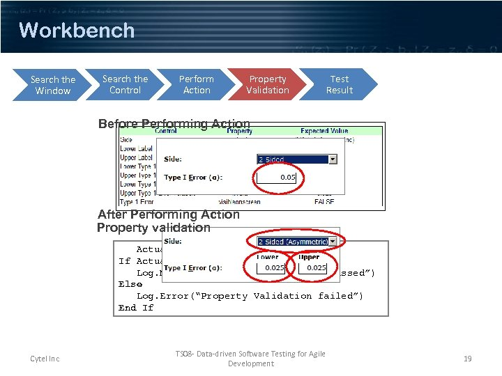 Workbench Search the Window Search the Control Perform Action Property Validation Test Result Before