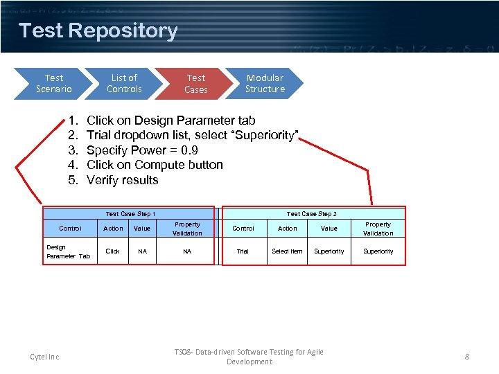 Test Repository List of Controls Test Scenario 1. 2. 3. 4. 5. Test Cases