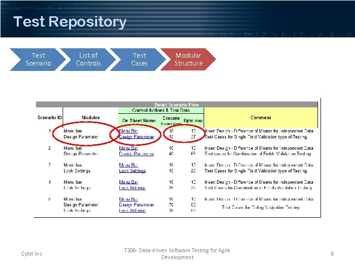 Test Repository Test Scenario Cytel Inc List of Controls Test Cases Modular Structure TS