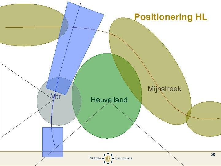Positionering HL Mtr Mijnstreek Heuvelland 20