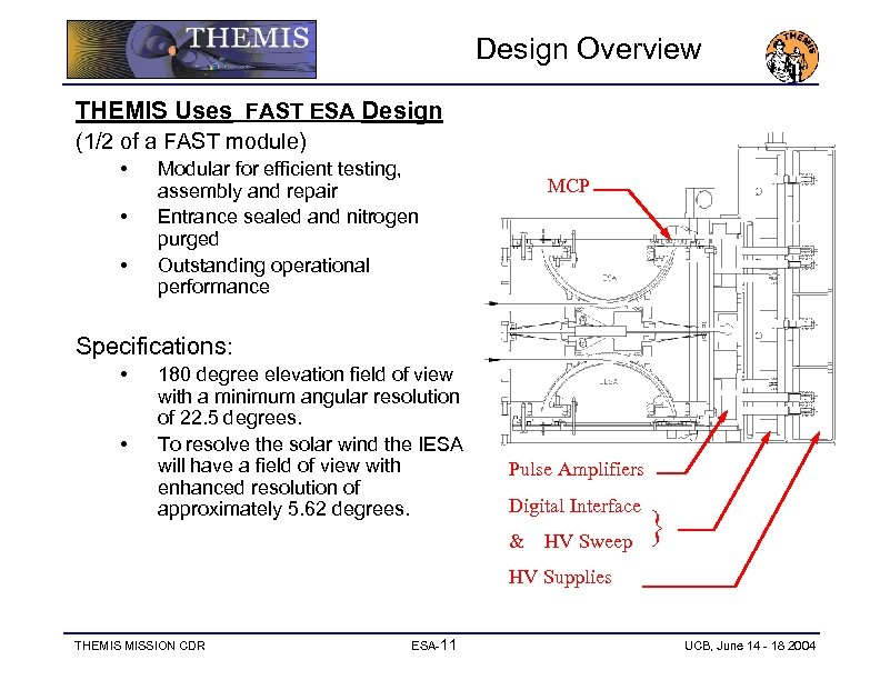 Design Overview THEMIS Uses FAST ESA Design (1/2 of a FAST module) • •