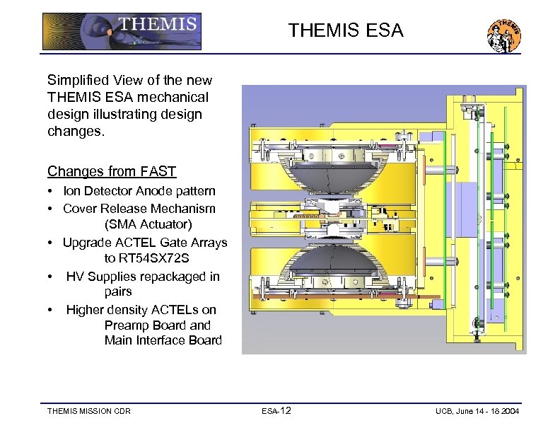 THEMIS ESA Simplified View of the new THEMIS ESA mechanical design illustrating design changes.