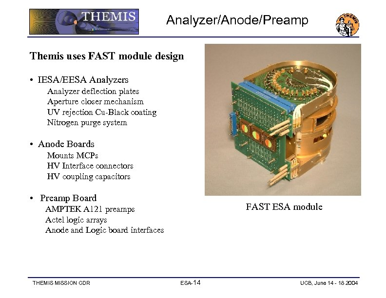 Analyzer/Anode/Preamp Themis uses FAST module design • IESA/EESA Analyzers Analyzer deflection plates Aperture closer