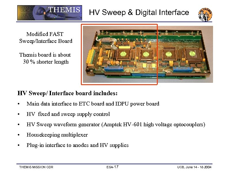 HV Sweep & Digital Interface Modified FAST Sweep/Interface Board Themis board is about 30