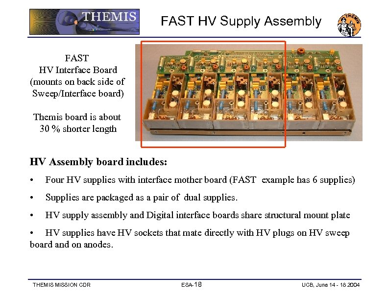 FAST HV Supply Assembly FAST HV Interface Board (mounts on back side of Sweep/Interface