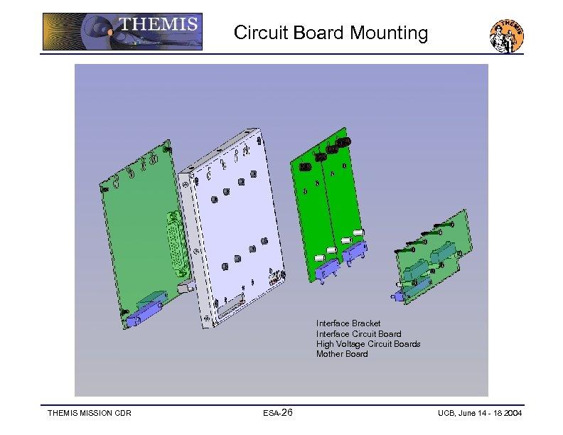 Circuit Board Mounting Interface Bracket Interface Circuit Board High Voltage Circuit Boards Mother Board