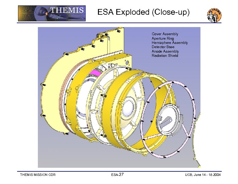ESA Exploded (Close-up) Cover Assembly Aperture Ring Hemisphere Assembly Detector Base Anode Assembly Radiation