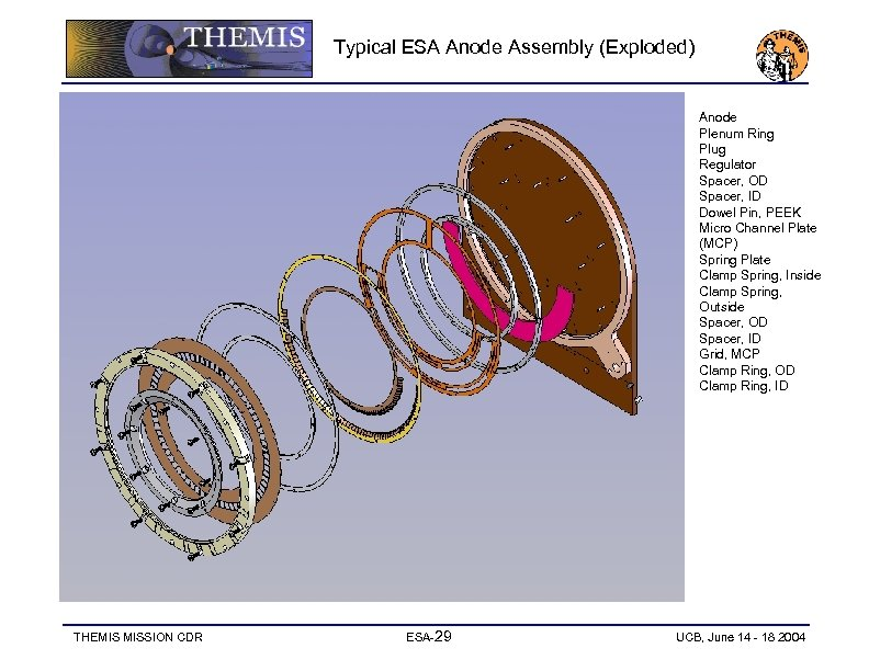 Typical ESA Anode Assembly (Exploded) Anode Plenum Ring Plug Regulator Spacer, OD Spacer, ID