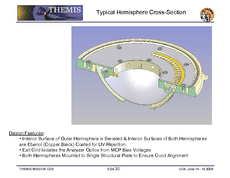 Typical Hemisphere Cross-Section Design Features: • Interior Surface of Outer Hemisphere is Serrated &