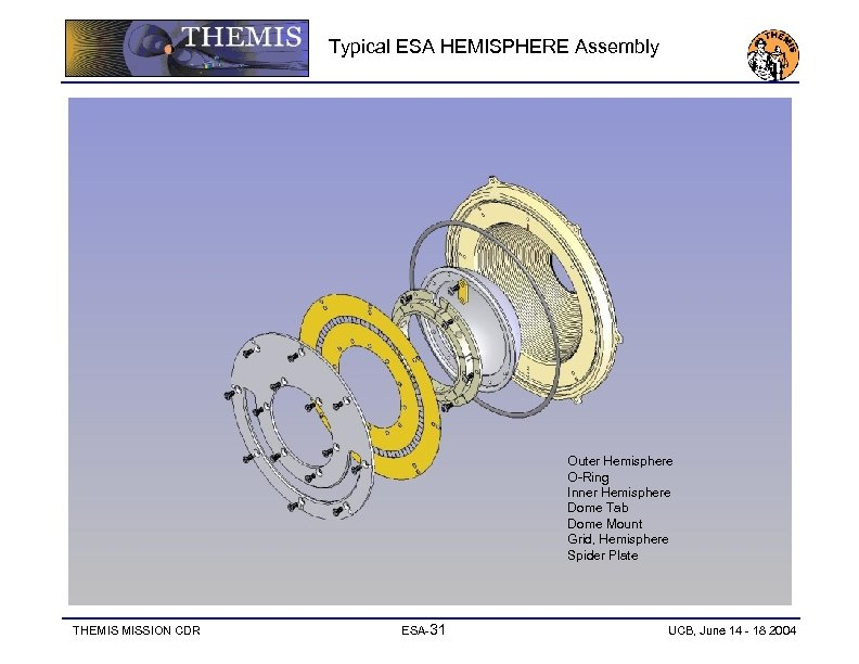 Typical ESA HEMISPHERE Assembly Outer Hemisphere O-Ring Inner Hemisphere Dome Tab Dome Mount Grid,