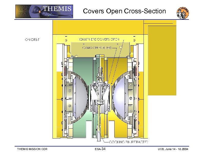 Covers Open Cross-Section THEMIS MISSION CDR ESA-34 UCB, June 14 - 18 2004