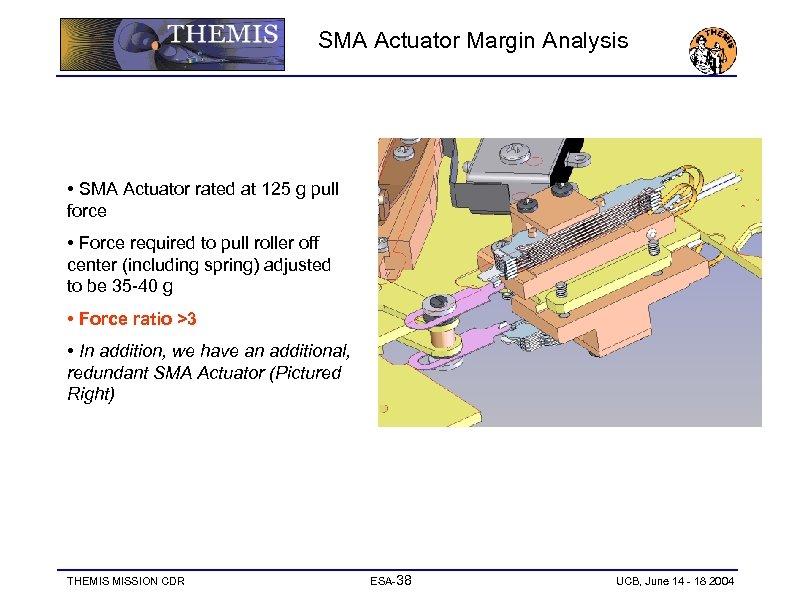 SMA Actuator Margin Analysis • SMA Actuator rated at 125 g pull force •