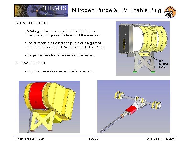 Nitrogen Purge & HV Enable Plug NITROGEN PURGE • A Nitrogen Line is connected