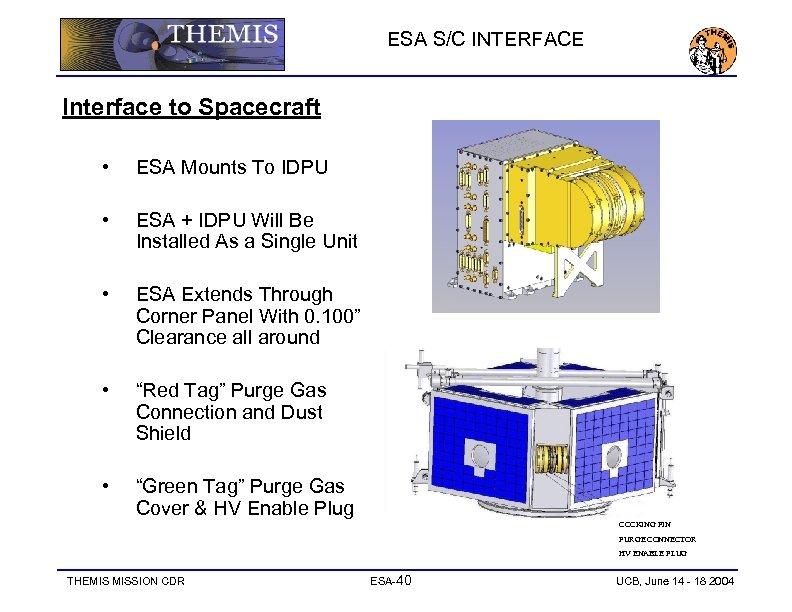 ESA S/C INTERFACE Interface to Spacecraft • ESA Mounts To IDPU • ESA +
