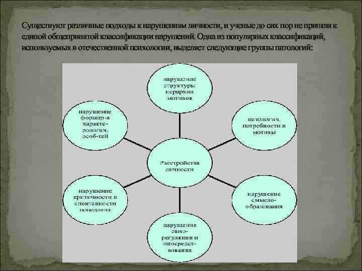 Темы рефератов по социализации личности 9842