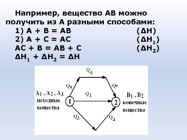 Например, вещество АВ можно получить из А разными способами: 1) А + В =