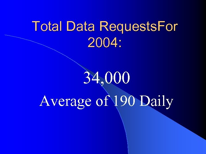 Total Data Requests. For 2004: 34, 000 Average of 190 Daily
