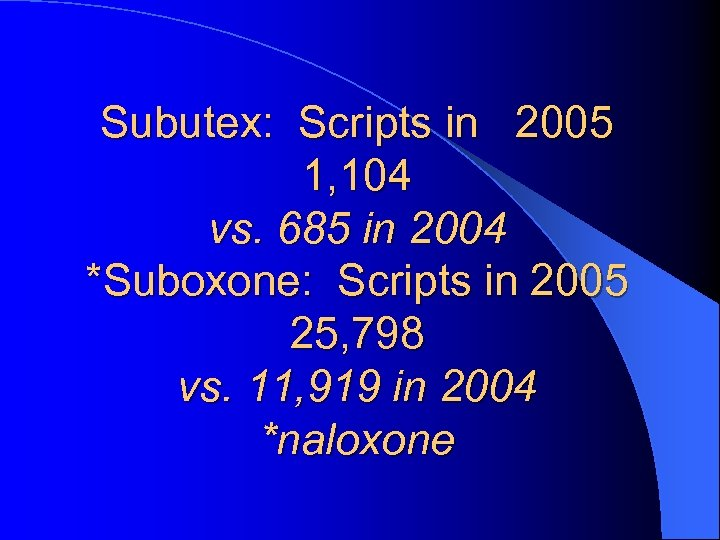 Subutex: Scripts in 2005 1, 104 vs. 685 in 2004 *Suboxone: Scripts in 2005