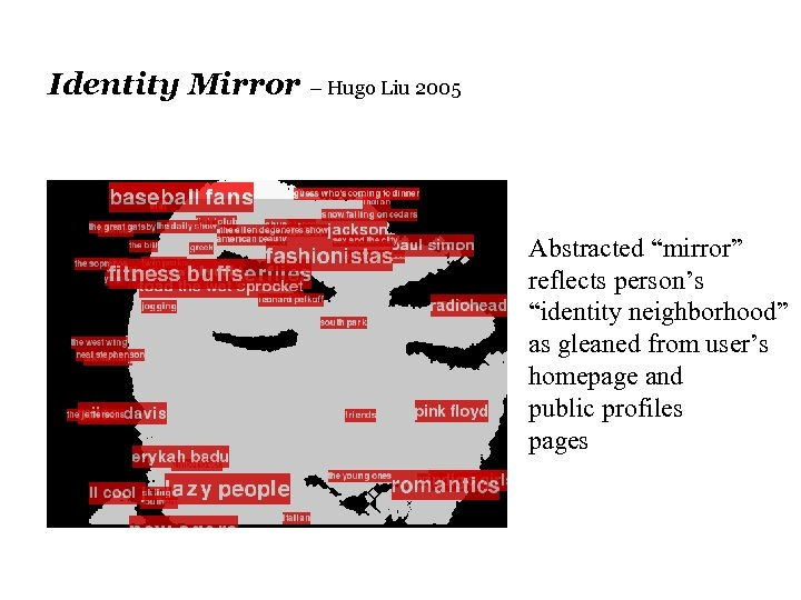 """Identity Mirror – Hugo Liu 2005 Abstracted """"mirror"""" reflects person's """"identity neighborhood"""" as gleaned"""