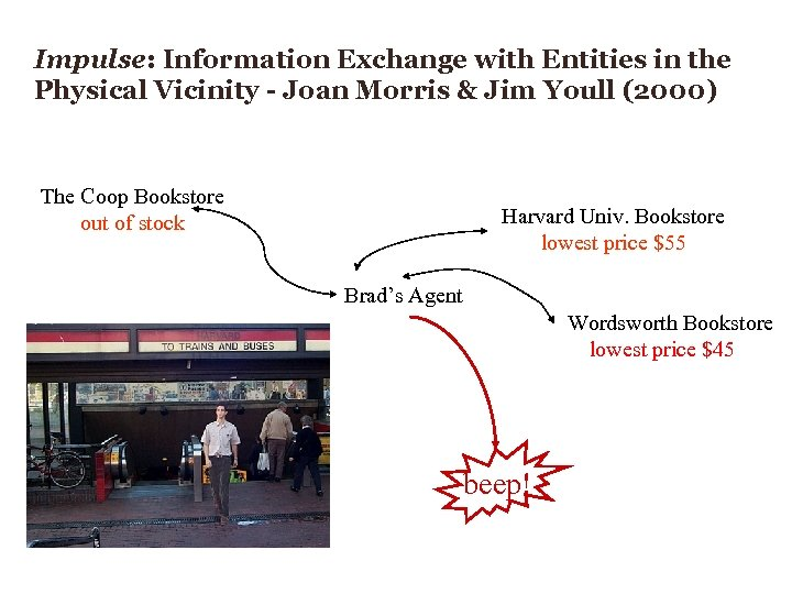 Impulse: Information Exchange with Entities in the Physical Vicinity - Joan Morris & Jim