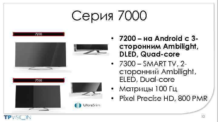 Серия 7000 7200 7300 • 7200 – на Android с 3 сторонним Ambilight, DLED,