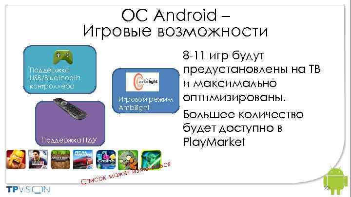 ОС Android – Игровые возможности Поддержка USB/Bluethooth контроллера Игровой режим Ambilight Поддержка ПДУ иться