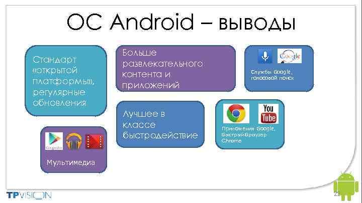 ОС Android – выводы Philips Android™ powered Smart TV – summary Philips Smart