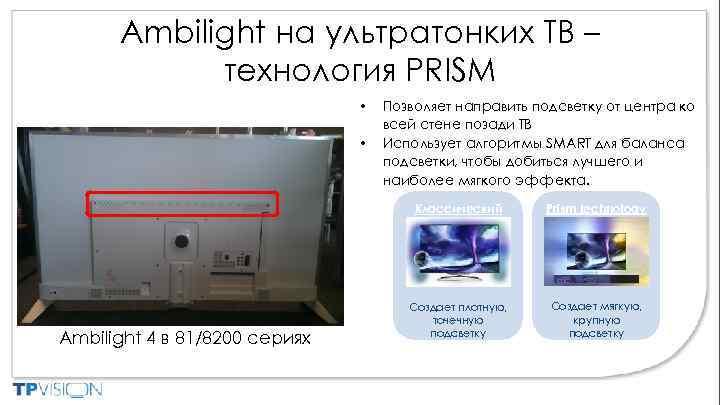 Ambilight на ультратонких ТВ – технология PRISM • • Позволяет направить подсветку от центра