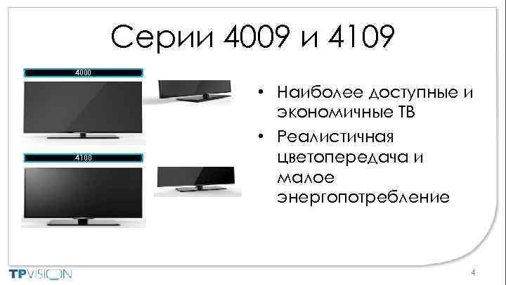 Cерии 4009 и 4109 4000 4100 • Наиболее доступные и экономичные ТВ • Реалистичная