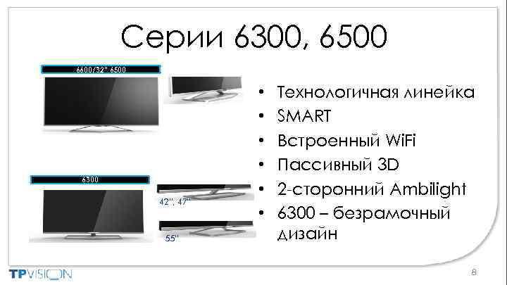 """Серии 6300, 6500 6600/32"""" 6500 6300 42"""", 47"""" 55"""" • • • Технологичная линейка"""