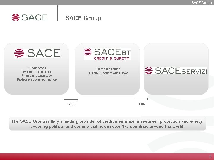 SACE Group Export credit Investment protection Financial guarantees Project & structured finance Credit insurance