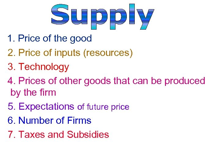 1. Price of the good 2. Price of inputs (resources) 3. Technology 4. Prices