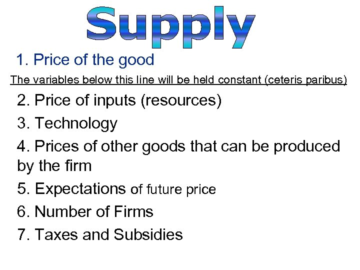 1. Price of the good The variables below this line will be held constant
