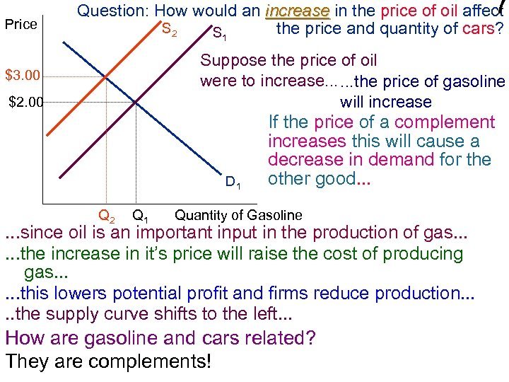 7 Price Question: How would an increase in the price of oil affect S