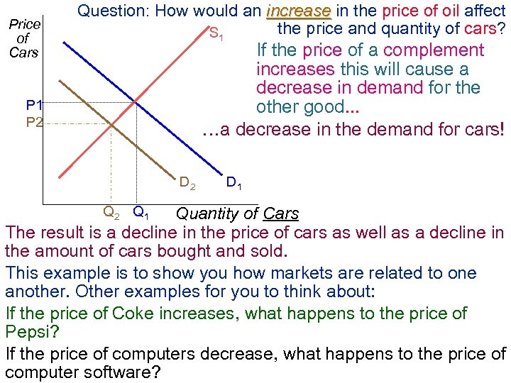Price of Cars Question: How would an increase in the price of oil affect