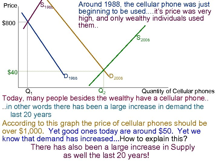 Around 1988, the cellular phone was just beginning to be used. . it's price