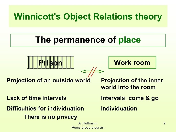 Winnicott's Object Relations theory The permanence of place Prison Work room Projection of an