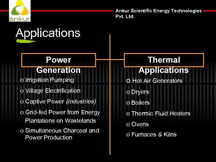 Ankur Scientific Energy Technologies Pvt. Ltd. Applications Power Generation Thermal Applications o Irrigation Pumping