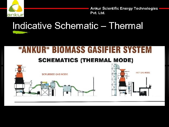 Ankur Scientific Energy Technologies Pvt. Ltd. Indicative Schematic – Thermal