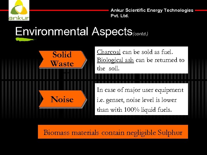 Ankur Scientific Energy Technologies Pvt. Ltd. Environmental Aspects Solid Waste Package Noise (contd. )