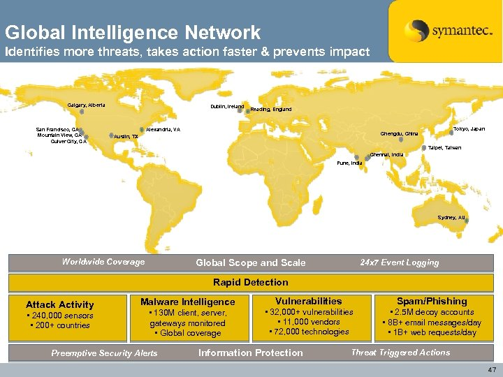 Global Intelligence Network Identifies more threats, takes action faster & prevents impact Calgary, Alberta