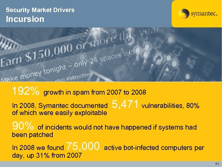 Security Market Drivers Incursion 192% growth in spam from 2007 to 2008 In 2008,