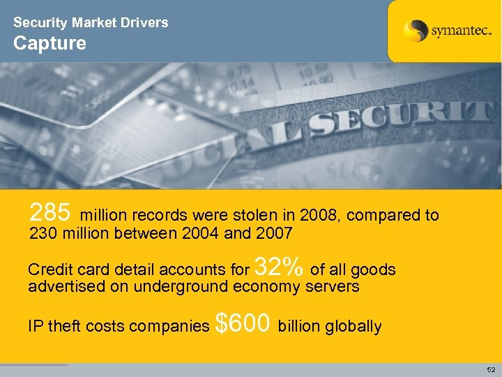 Security Market Drivers Capture 285 million records were stolen in 2008, compared to 230