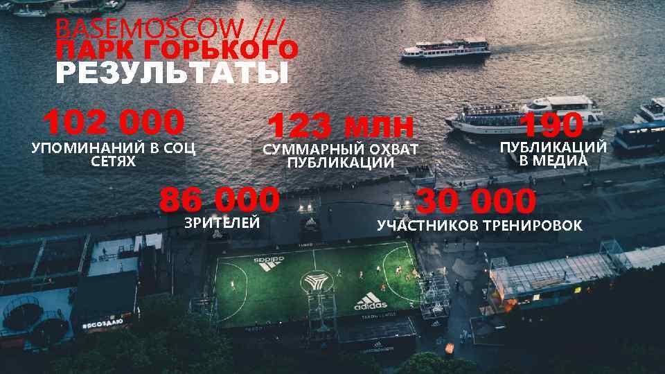 BASEMOSCOW /// ПАРК ГОРЬКОГО РЕЗУЛЬТАТЫ 102 000 УПОМИНАНИЙ В СОЦ СЕТЯХ 123 МЛН СУММАРНЫЙ