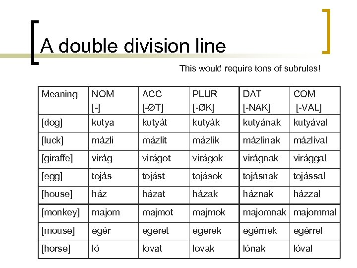 A double division line This would require tons of subrules! Meaning NOM [-] ACC